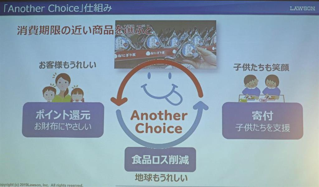 「Another Choice」の仕組み