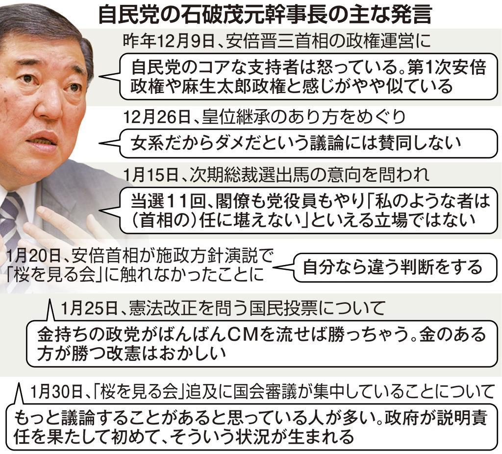 存在感高める石破氏 政権批判追い風も党内冷ややか - SankeiBiz ...