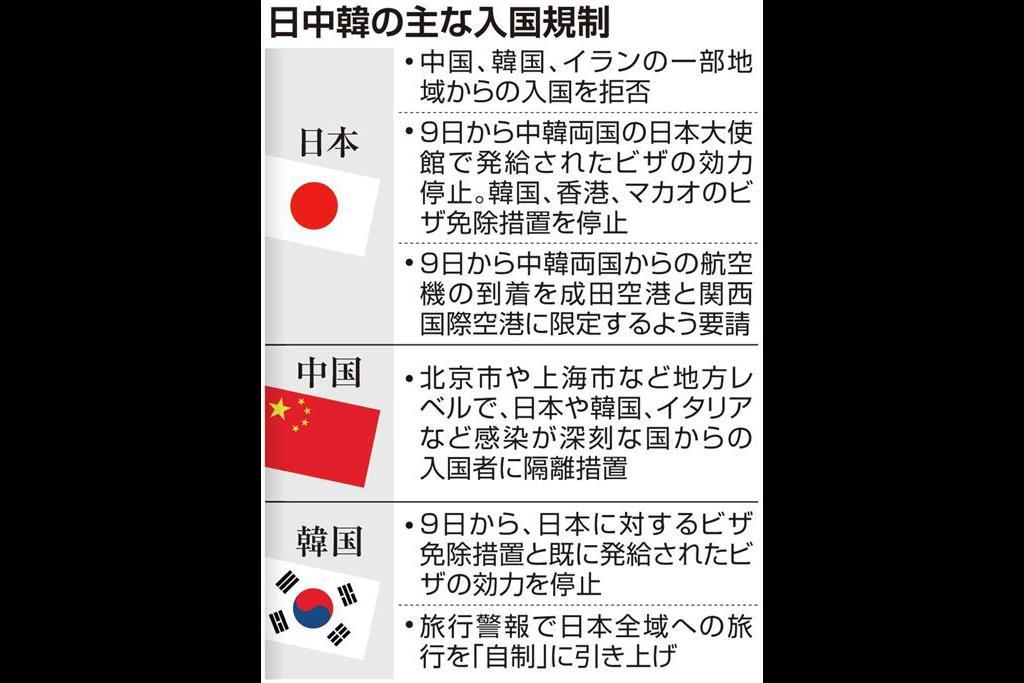 日本 人 入国 拒否 コロナ