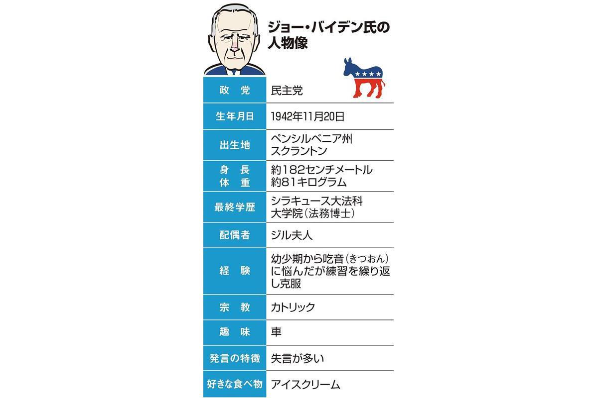 バイデン 新 国務 長官 バイデン新政権のキーマンは誰か? NHK政治マガジン